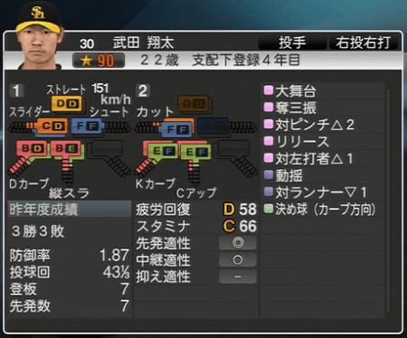 武田翔太プロ野球スピリッツ2015 ver1.10