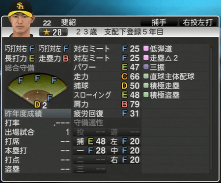 斐紹 プロ野球スピリッツ2015 ver1.10