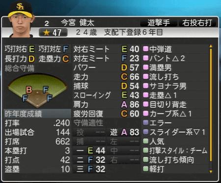 今宮 健太 プロ野球スピリッツ2015 ver1.10