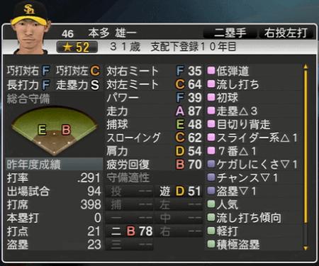 本多 雄一 プロ野球スピリッツ2015 ver1.10