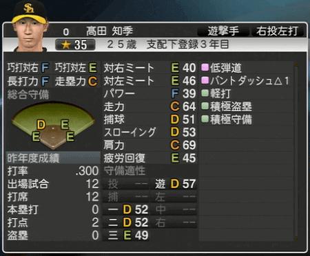 髙田 知季 プロ野球スピリッツ2015 ver1.10