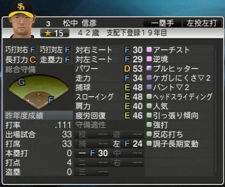 松中 信彦 プロ野球スピリッツ2015 ver1.10