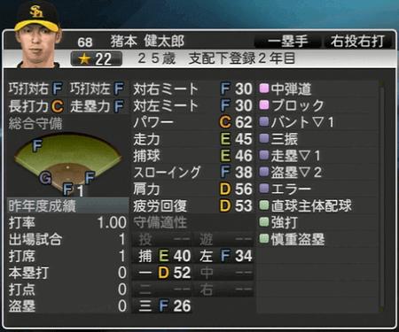 猪本 健太郎 プロ野球スピリッツ2015 ver1.10