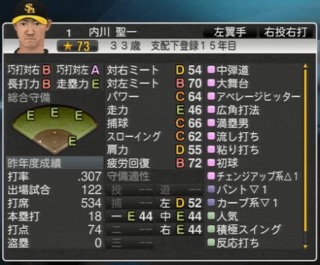 内川 聖一 プロ野球スピリッツ2015 ver1.10