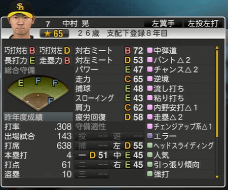 中村 晃 プロ野球スピリッツ2015 ver1.10