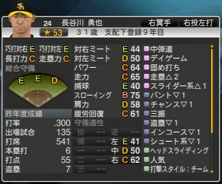長谷川 勇也 プロ野球スピリッツ2015 ver1.10