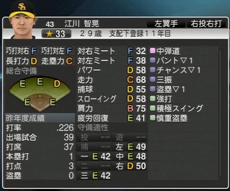 江川 智晃 プロ野球スピリッツ2015 ver1.10