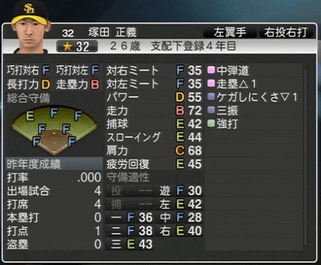 塚田 正義 プロ野球スピリッツ2015 ver1.10