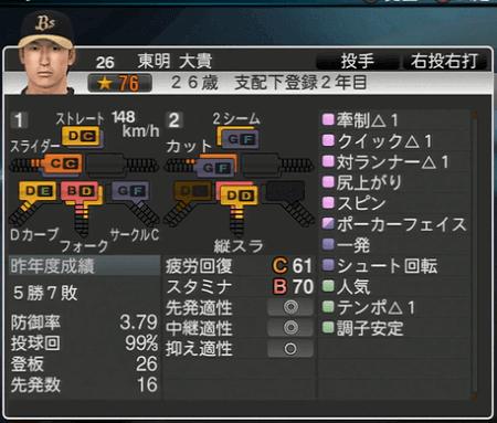 東明 大貴 プロ野球スピリッツ2015 ver1.10