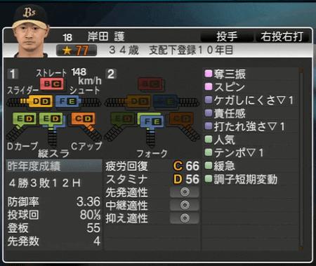 岸田 護 プロ野球スピリッツ2015 ver1.10