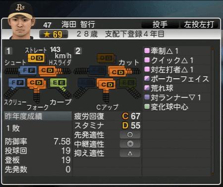 海田 智行 プロ野球スピリッツ2015 ver1.10