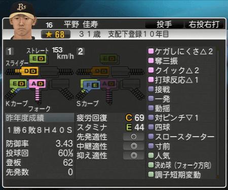 平野 佳寿  プロ野球スピリッツ2015 ver1.10