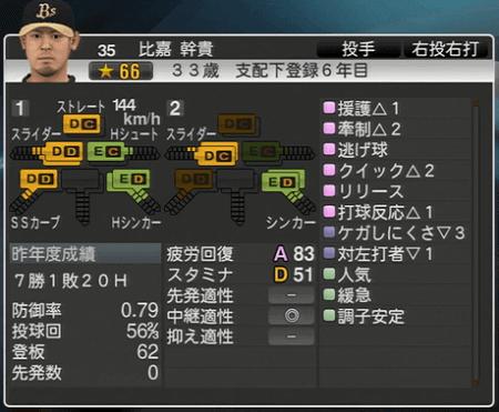 比嘉 幹貴 プロ野球スピリッツ2015 ver1.10