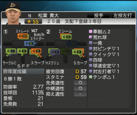 松葉 貴大 プロ野球スピリッツ2015 ver1.10