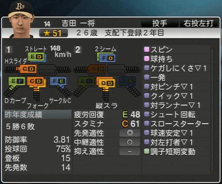吉田 一将 プロ野球スピリッツ2015 ver1.10