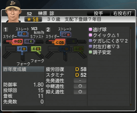 榊原 諒 プロ野球スピリッツ2015 ver1.10