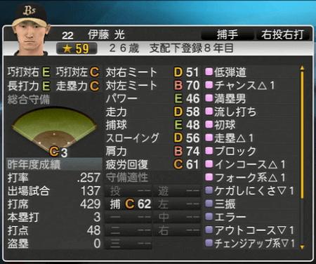 伊藤 光 プロ野球スピリッツ2015 ver1.10