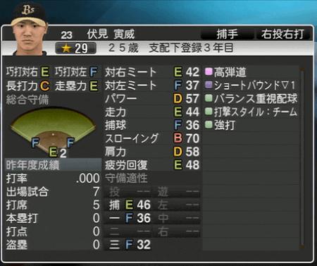 伏見 寅威 プロ野球スピリッツ2015 ver1.10