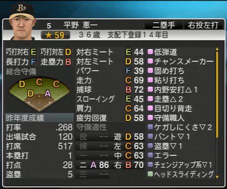 平野 恵一 プロ野球スピリッツ2015 ver1.10