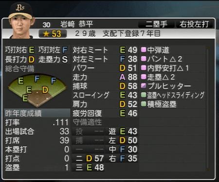 岩﨑 恭平 プロ野球スピリッツ2015 ver1.10