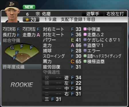 宗 佑磨 プロ野球スピリッツ2015 ver1.10