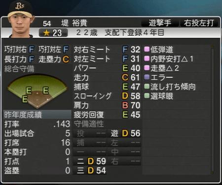 堤 裕貴 プロ野球スピリッツ2015 ver1.10