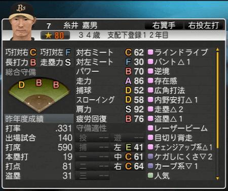 糸井 嘉男 プロ野球スピリッツ2015 ver1.10