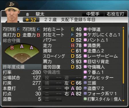 駿太 プロ野球スピリッツ2015 ver1.10