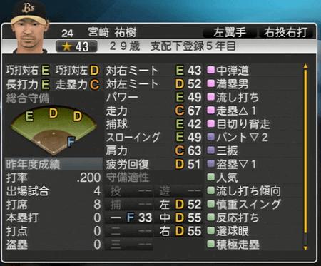 宮﨑 祐樹 プロ野球スピリッツ2015 ver1.10