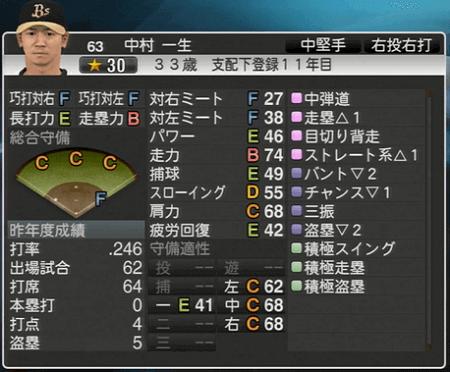 中村 一生 プロ野球スピリッツ2015 ver1.10