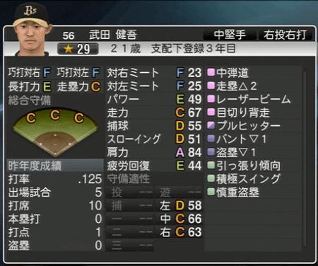 武田 健吾 プロ野球スピリッツ2015 ver1.10