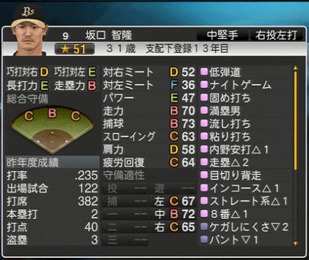 坂口 智隆 プロ野球スピリッツ2015 ver1.10