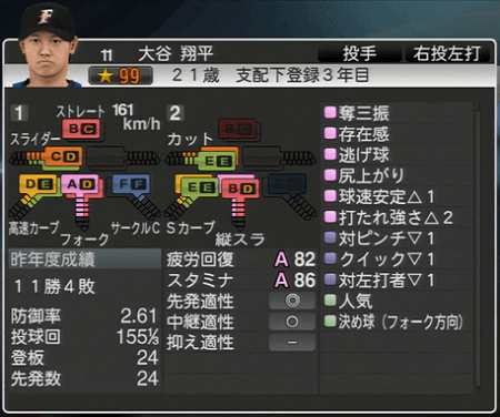 大谷 翔平  プロ野球スピリッツ2015 ver1.10