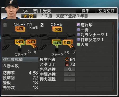 吉川 光夫 プロ野球スピリッツ2015 ver1.10