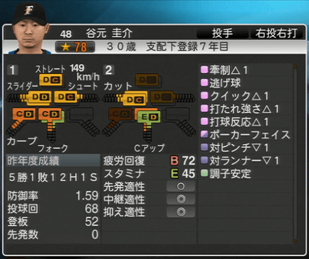 谷元 圭介 プロ野球スピリッツ2015 ver1.10