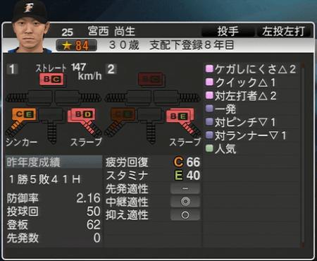 宮西 尚生 プロ野球スピリッツ2015 ver1.10