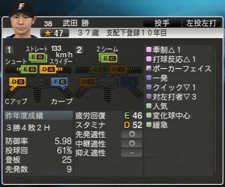 武田 勝 プロ野球ス ピリッツ2015 ver1.10