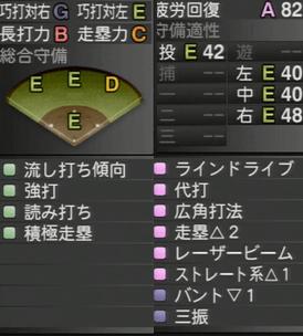 大谷 翔平・野手  プロ野球スピリッツ2015 ver1.10