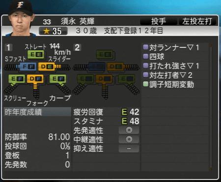 須永英輝 プロ野球スピリッツ2015 ver1.10