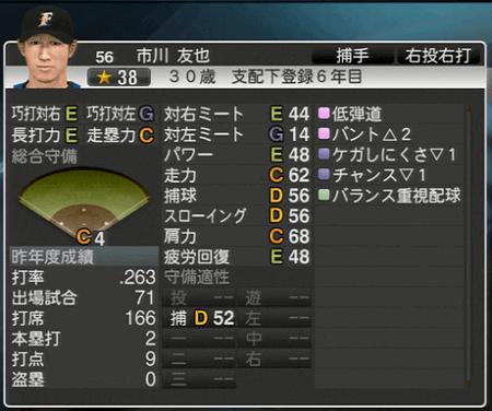 市川 友也 プロ野球スピリッツ2015 ver1.10