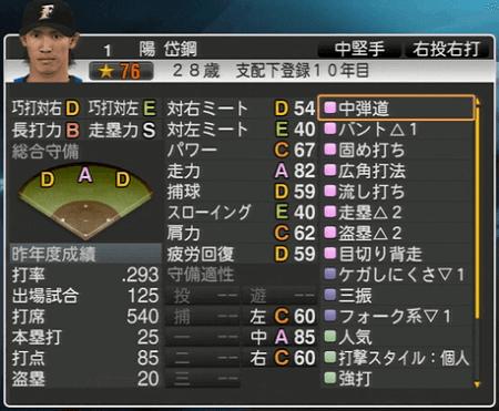 陽 岱鋼 プロ野球スピリッツ2015 ver1.10