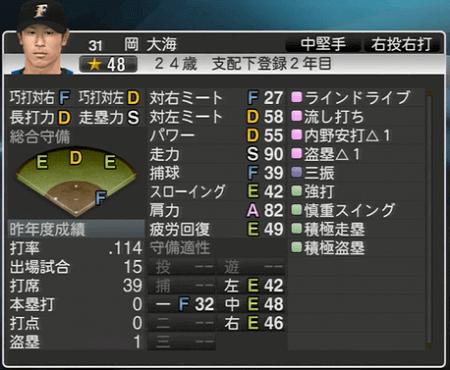 岡 大海  プロ野球スピリッツ2015 ver1.10