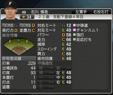 石川 慎吾 プロ野球スピリッツ2015 ver1.10