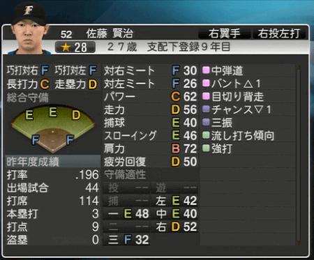 佐藤 賢治 プロ野球スピリッツ2015 ver1.10