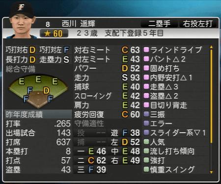 西川 遥輝 プロ野球スピリッツ2015ver1.10