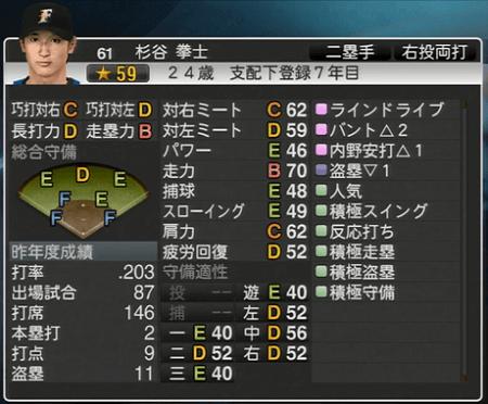 杉谷 拳士 プロ野球スピリッツ2015ver1.10