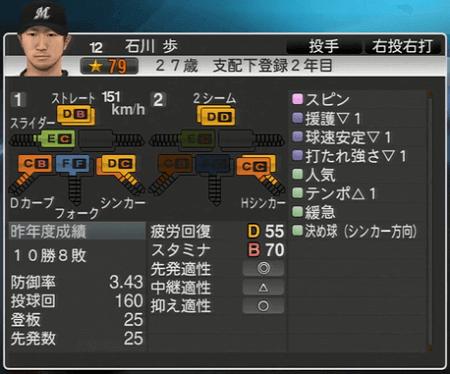 石川 歩 プロ野球スピリッツ2015 ver1.10