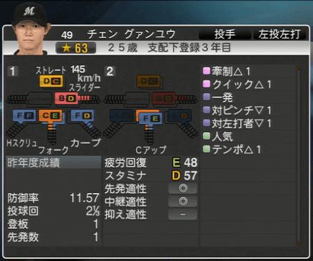 チェン・グァンユウ プロ野球スピリッツ2015ver1.10