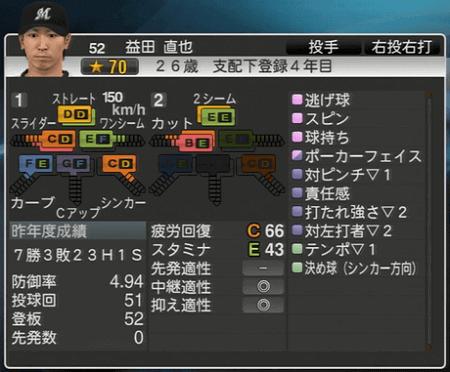 益田 直也 プロ野球スピリッツ2015ver1.10