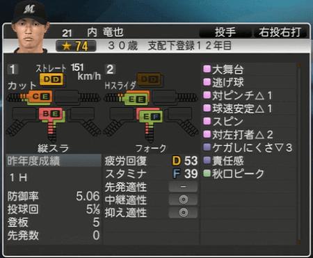 内 竜也 プロ野球スピリッツ2015ver1.10